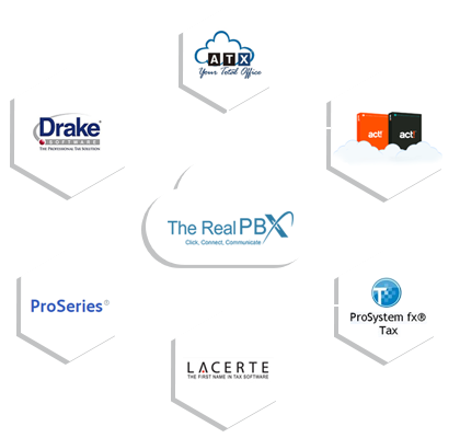 Tax Software Hosting | TheRealPBX